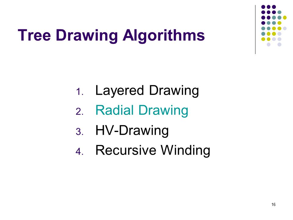 16 Tree Drawing Algorithms 1. Layered Drawing 2. Radial Drawing 3. HV-Drawing 4. Recursive Winding