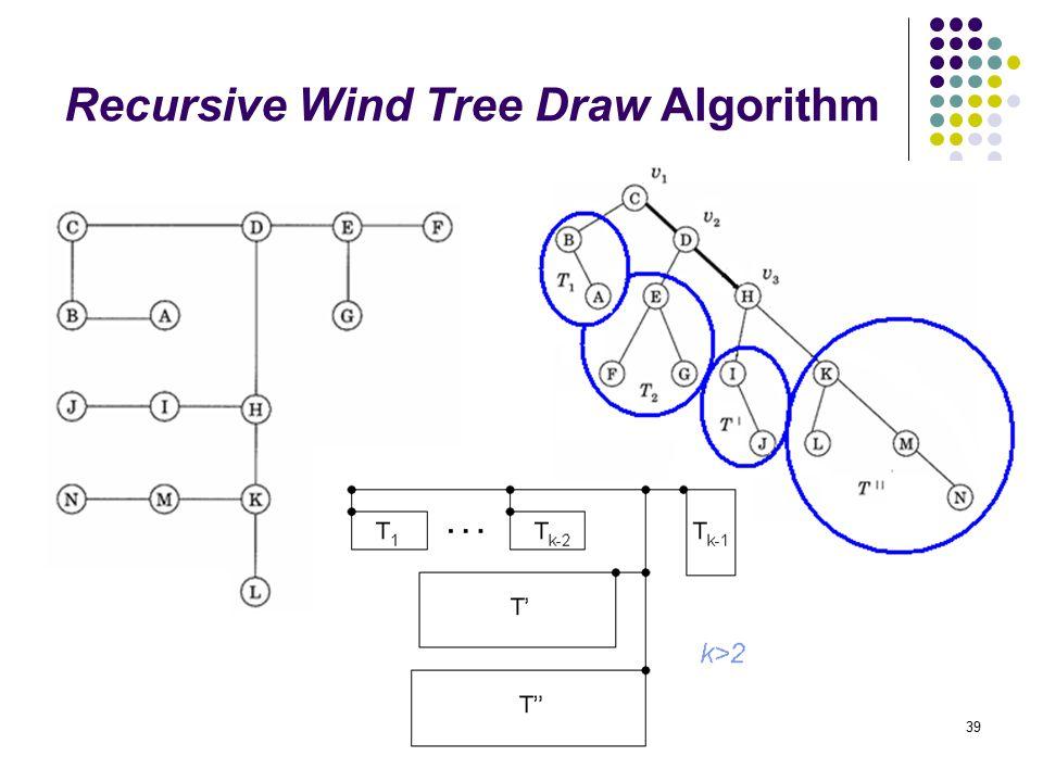 39 Recursive Wind Tree Draw Algorithm