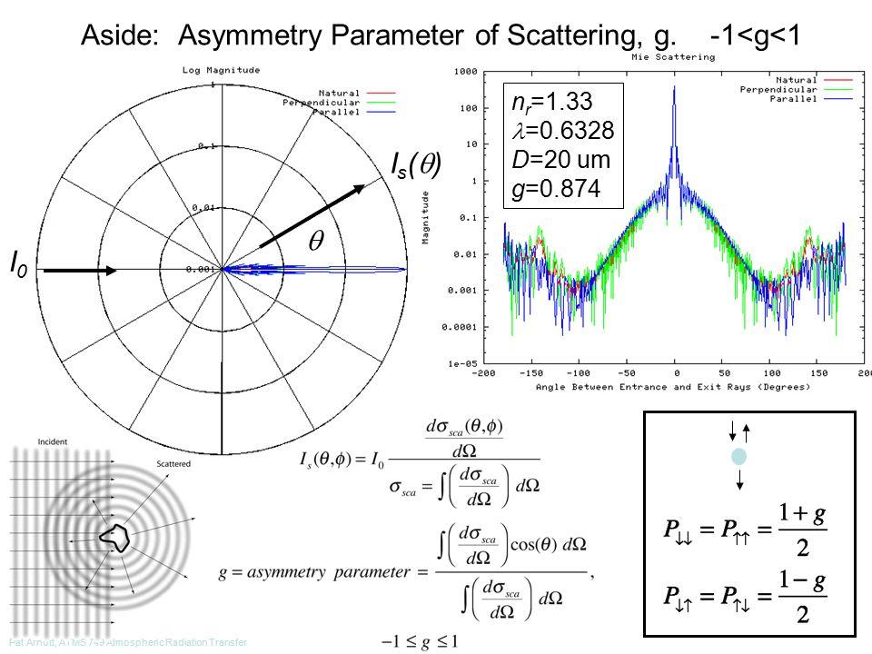 Pat Arnott, ATMS 749 Atmospheric Radiation Transfer Aside: Asymmetry Parameter of Scattering, g.