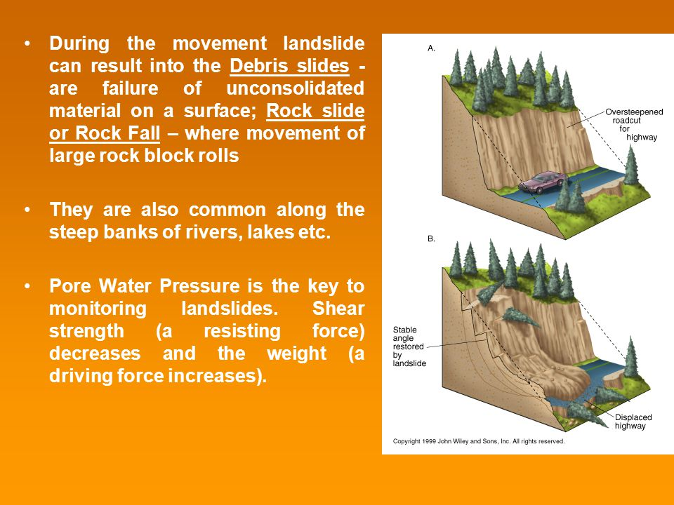 During the movement landslide can result into the Debris slides - are failure of unconsolidated material on a surface; Rock slide or Rock Fall – where movement of large rock block rolls They are also common along the steep banks of rivers, lakes etc.