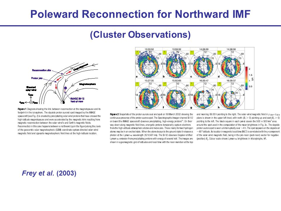 Frey et al. (2003) Poleward Reconnection for Northward IMF (Cluster Observations)