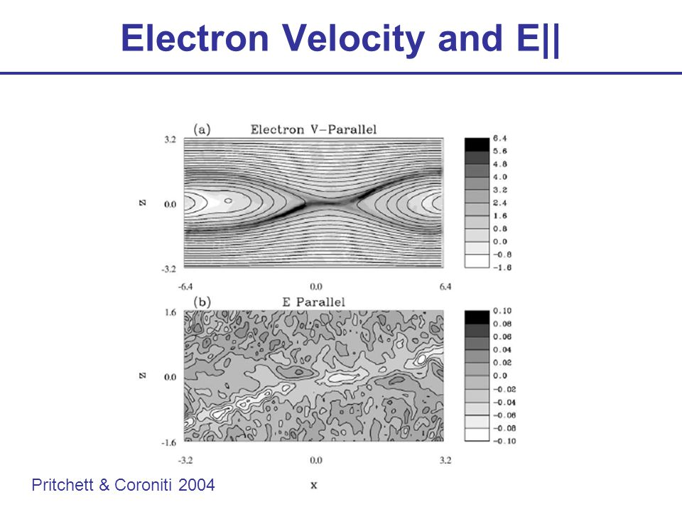 Electron Velocity and E|| Pritchett & Coroniti 2004