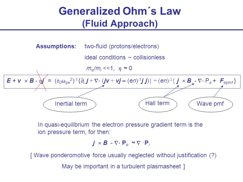 Generalized Ohm´s Law (Fluid Approach) E + v  B -  j = (  0  pe 2 ) -1  t j +  (jv + vj – (en) -1 j j)} + (en) -1 { j  B -  P e + F epmf  Inertial term Hall term Wave pmf In quasi-equilibrium the electron pressure gradient term is the ion pressure term, for then: j  B -  P e   ·P i Assumptions: two-fluid (protons/electrons) ideal conditions ~ collisionless m e /m i <<1,   0 [ Wave ponderomotive force usually neglected without justification ( ) May be important in a turbulent plasmasheet ]