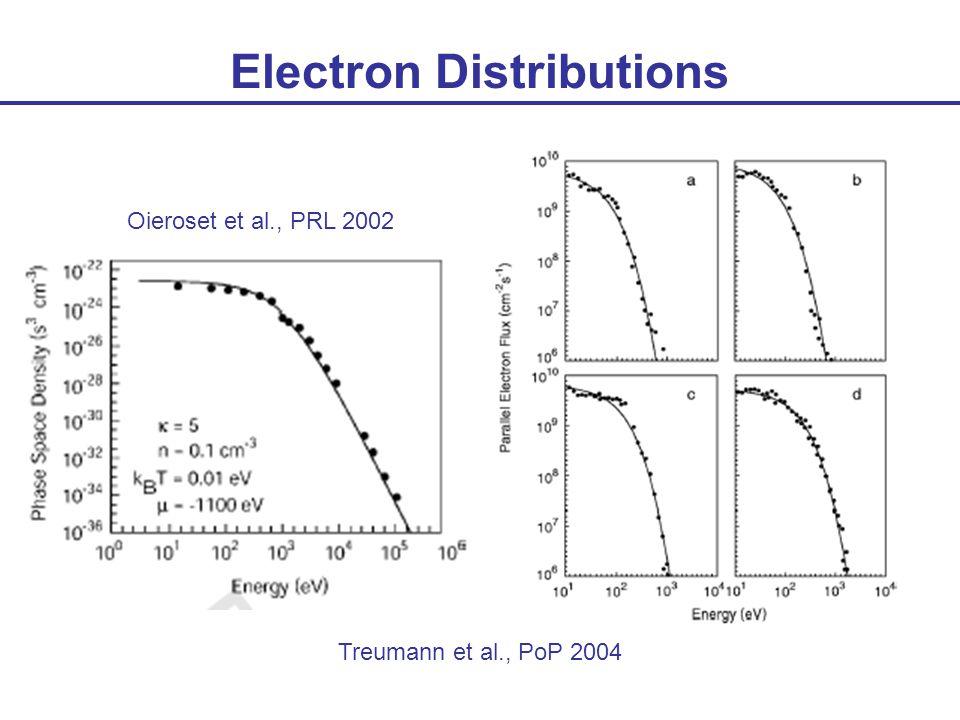 Electron Distributions Oieroset et al., PRL 2002 Treumann et al., PoP 2004