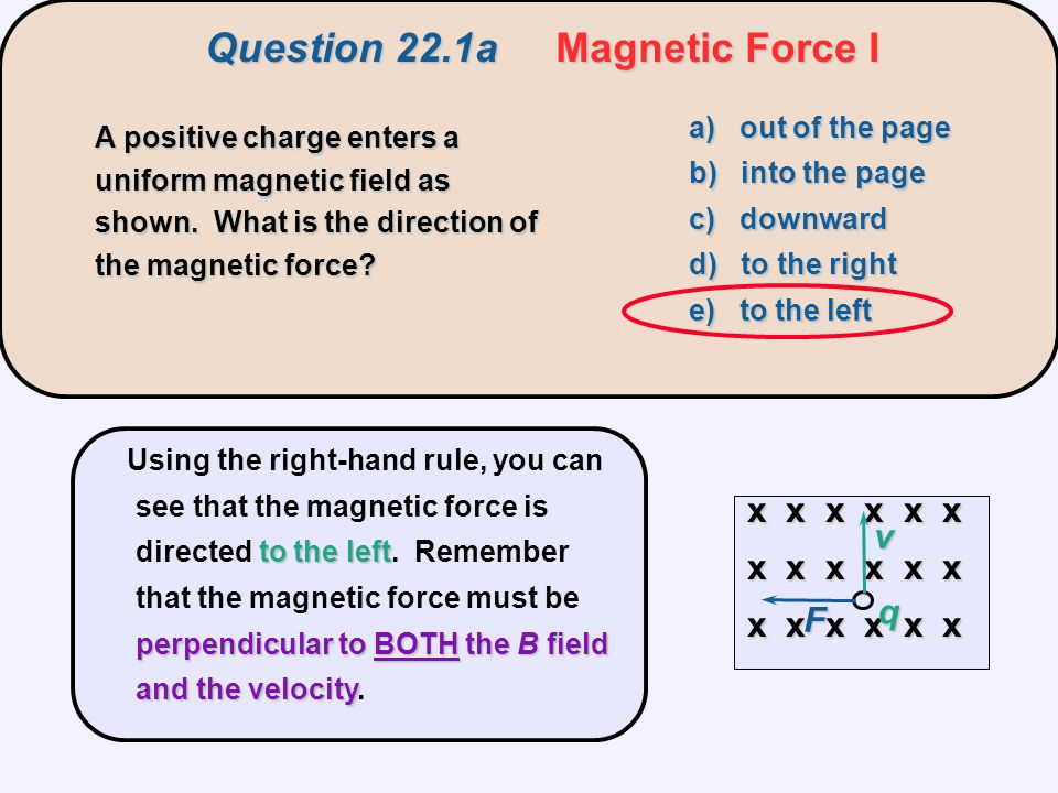 Question 22.4a Mass Spectrometer I x x x x x x a b Two particles of the same mass enter a magnetic field with the same speed and follow the paths shown.
