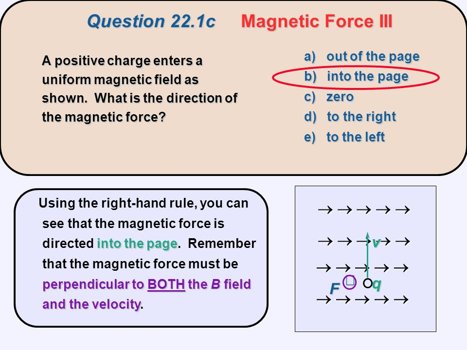  v q a) out of the page b) into the page c) zero d) to the right e) to the left Question 22.1d Magnetic Force IV A positive charge enters a uniform magnetic field as shown.