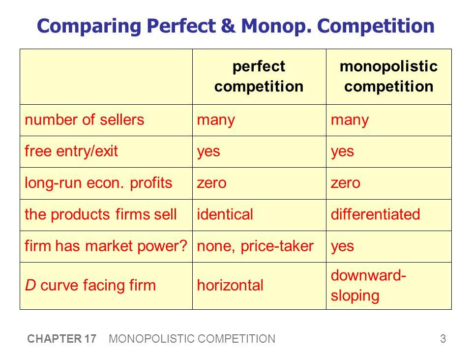 4 CHAPTER 17 MONOPOLISTIC COMPETITION Comparing Monopoly & Monop.