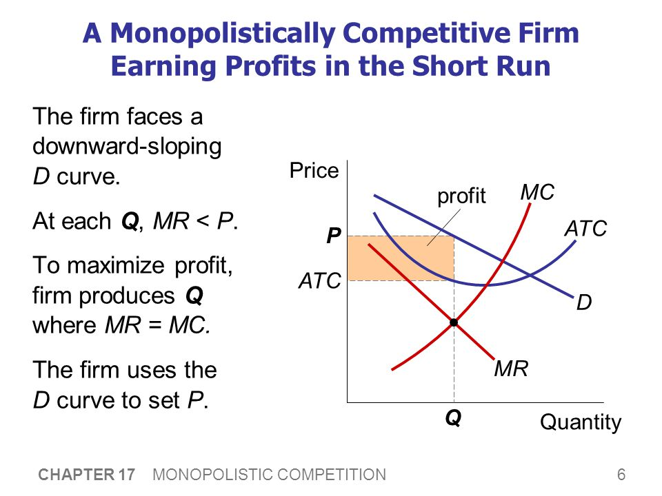7 CHAPTER 17 MONOPOLISTIC COMPETITION losses A Monopolistically Competitive Firm With Losses in the Short Run For this firm, P < ATC at the output where MR = MC.