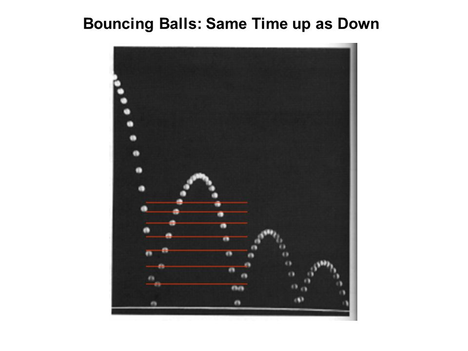 Bouncing Balls: Same Time up as Down