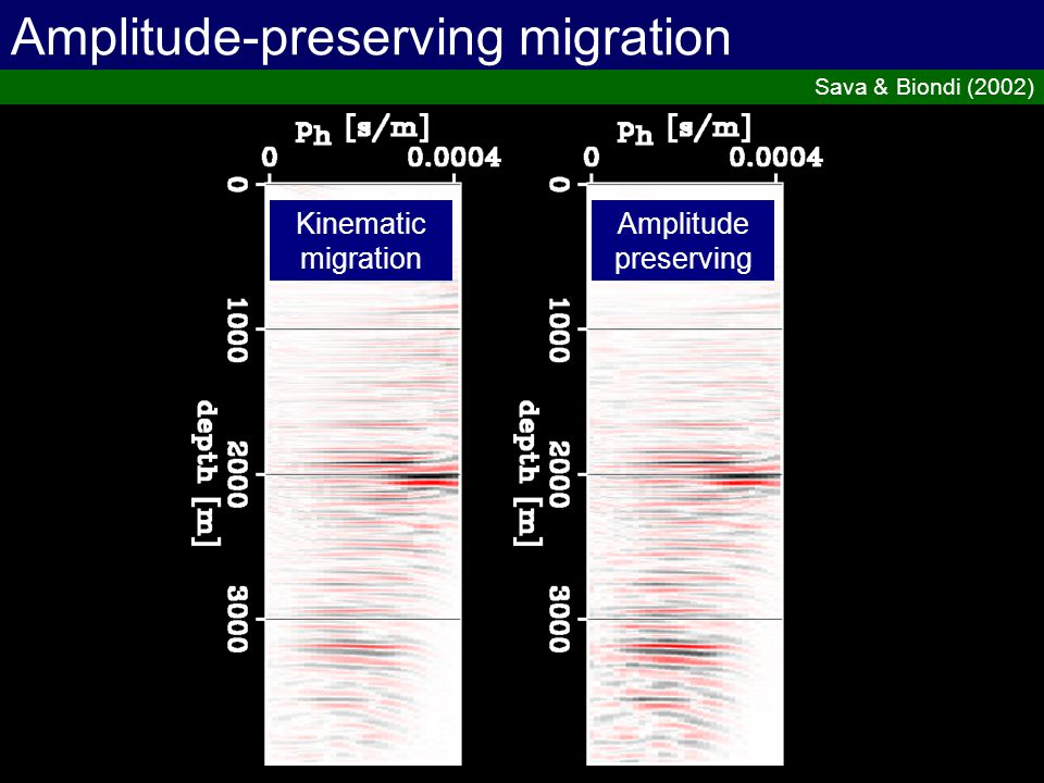 Amplitude-preserving migration Sava & Biondi (2002) Amplitude preserving Kinematic migration