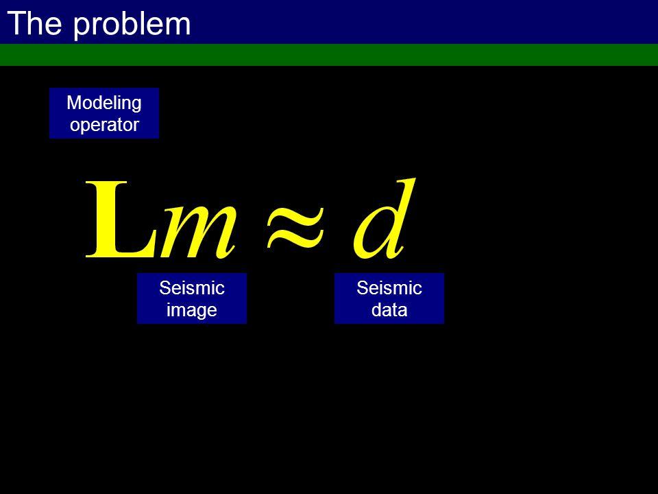 Regularized inversion Prucha (2003) Least-squares inverse Migration