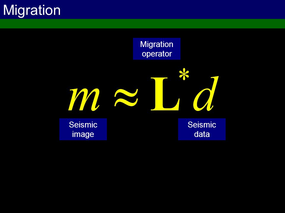 Migration operator: wavefield propagation Downward continuation –Common-azimuth migration –Narrow-azimuth migration Reverse time migration Propagation Imaging Amplitudes Velocity