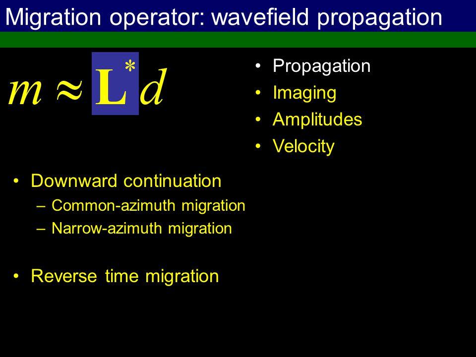 Migration Migration operator Seismic image Seismic data