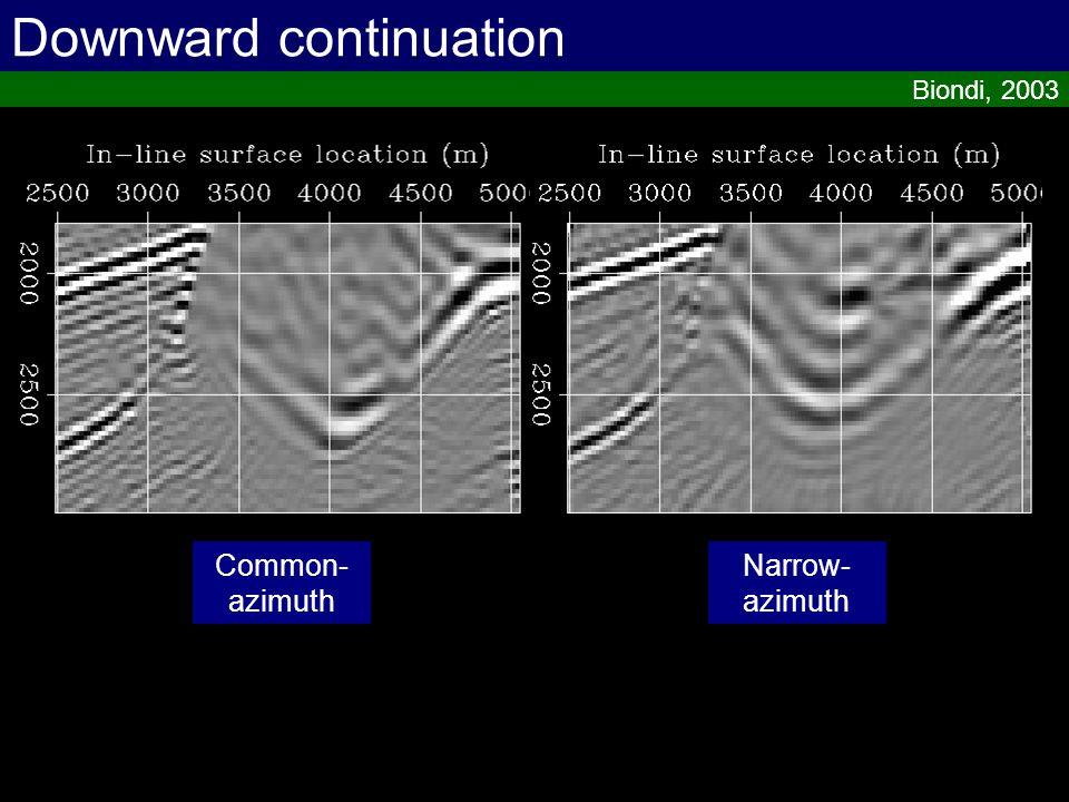 Reverse-time migration Biondi & Shan, 2002 Downward- continuation Reverse-time migration