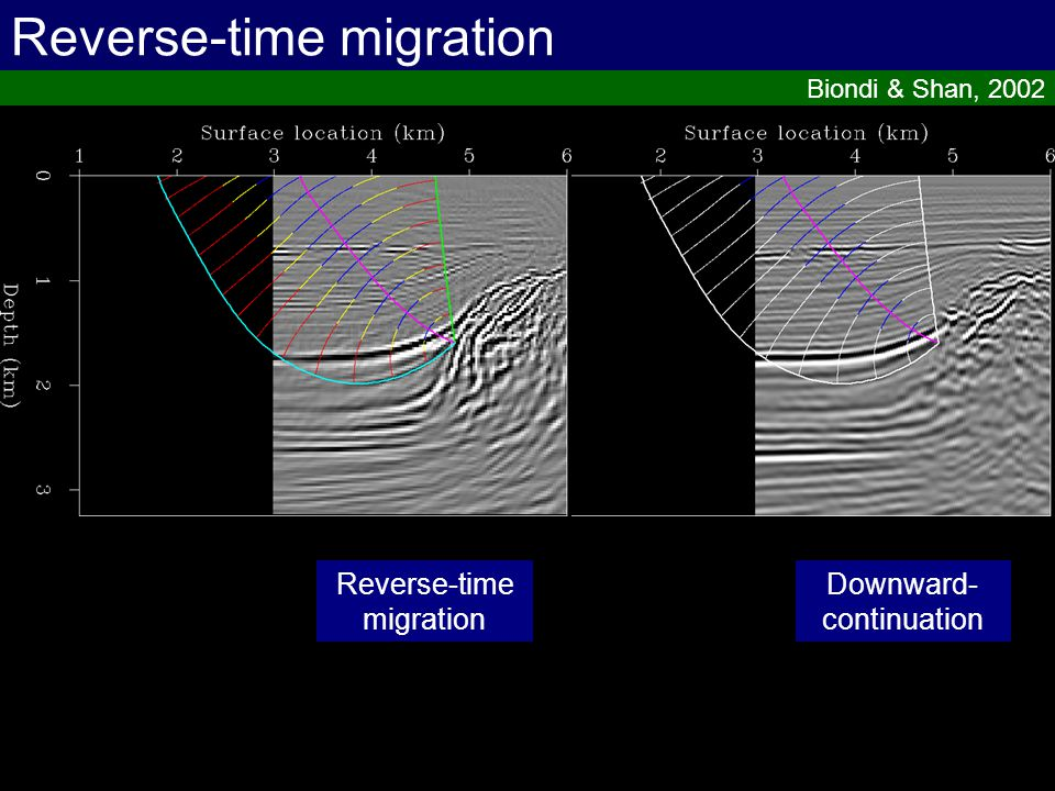 Reverse-time migration Biondi & Shan, 2002 Downward- continuation Reverse-time migration