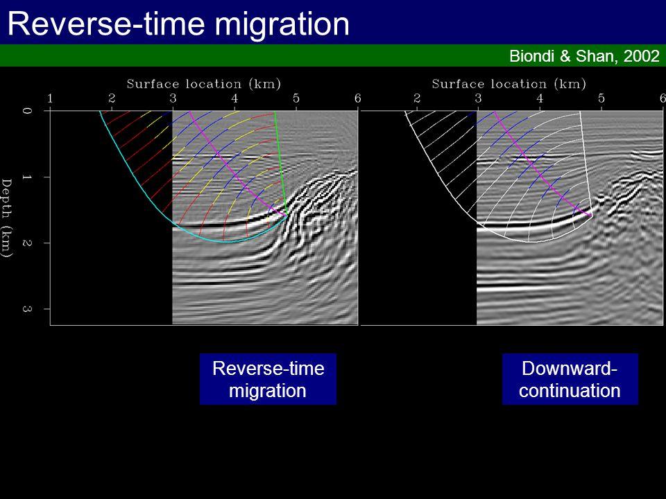 Migration operator: angle-gathers Data-space Prucha et al Image-space Sava&Fomel, Tisserant&Biondi (S-G) Rickett&Sava (shot profile) Rosales&Rickett (converted waves) Biondi&Shan (reverse-time) Propagation Imaging Amplitudes Velocity