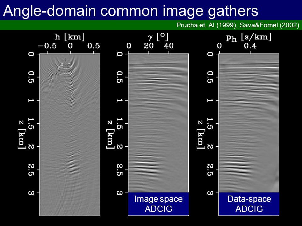 3-D angle gathers Tisserant & Biondi (2003)