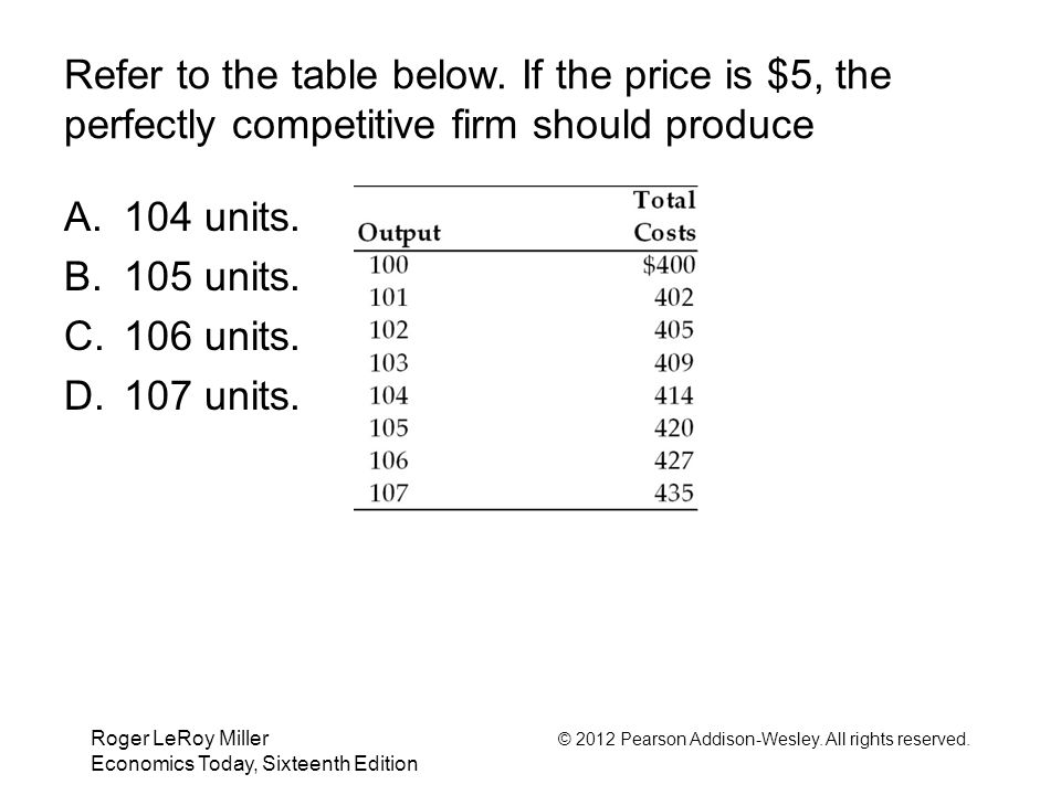 Roger LeRoy Miller © 2012 Pearson Addison-Wesley. All rights reserved. Economics Today, Sixteenth Edition Refer to the table below. If the price is $5