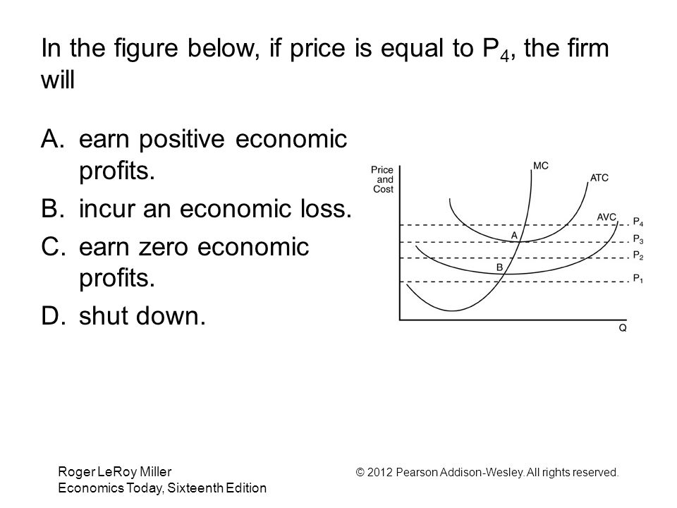 Roger LeRoy Miller © 2012 Pearson Addison-Wesley. All rights reserved. Economics Today, Sixteenth Edition In the figure below, if price is equal to P