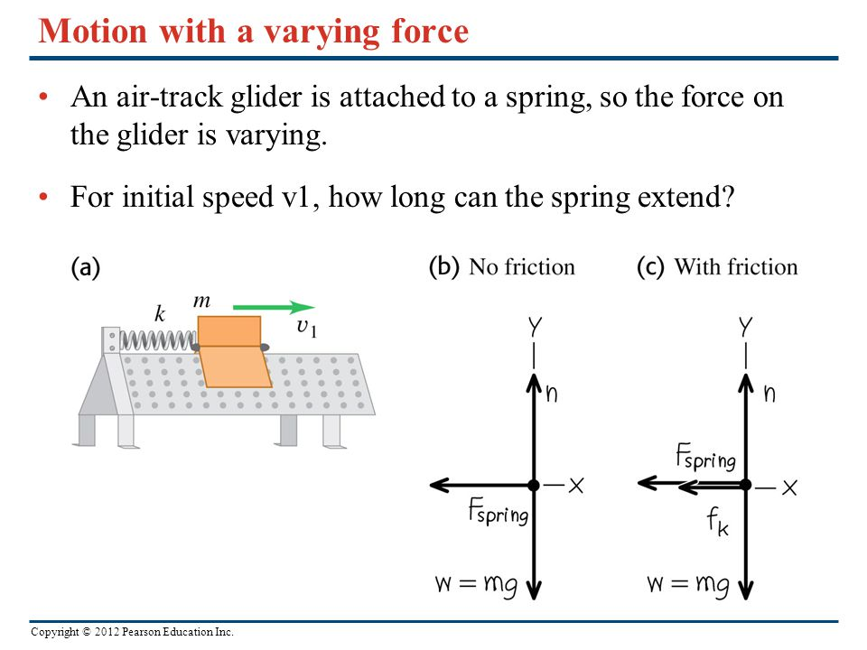 Copyright © 2012 Pearson Education Inc. Motion with a varying force An air-track glider is attached to a spring, so the force on the glider is varying