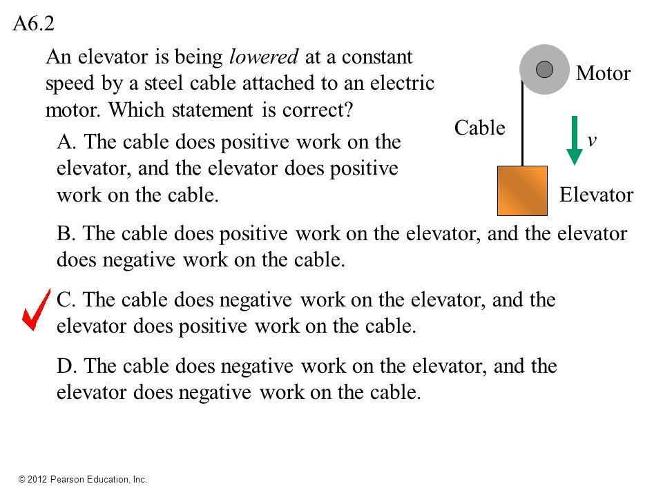 © 2012 Pearson Education, Inc. A6.2 A. The cable does positive work on the elevator, and the elevator does positive work on the cable. An elevator is