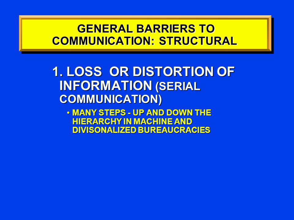 LOSS OF INFORMATION DOWN THE HIERARCHY ORIGINAL MESSAGE 100% BOARD OF GOVERNORS 63% Vice President 56% 56% General Manager 40% Plant Manager 30% Supervisor 20% Worker