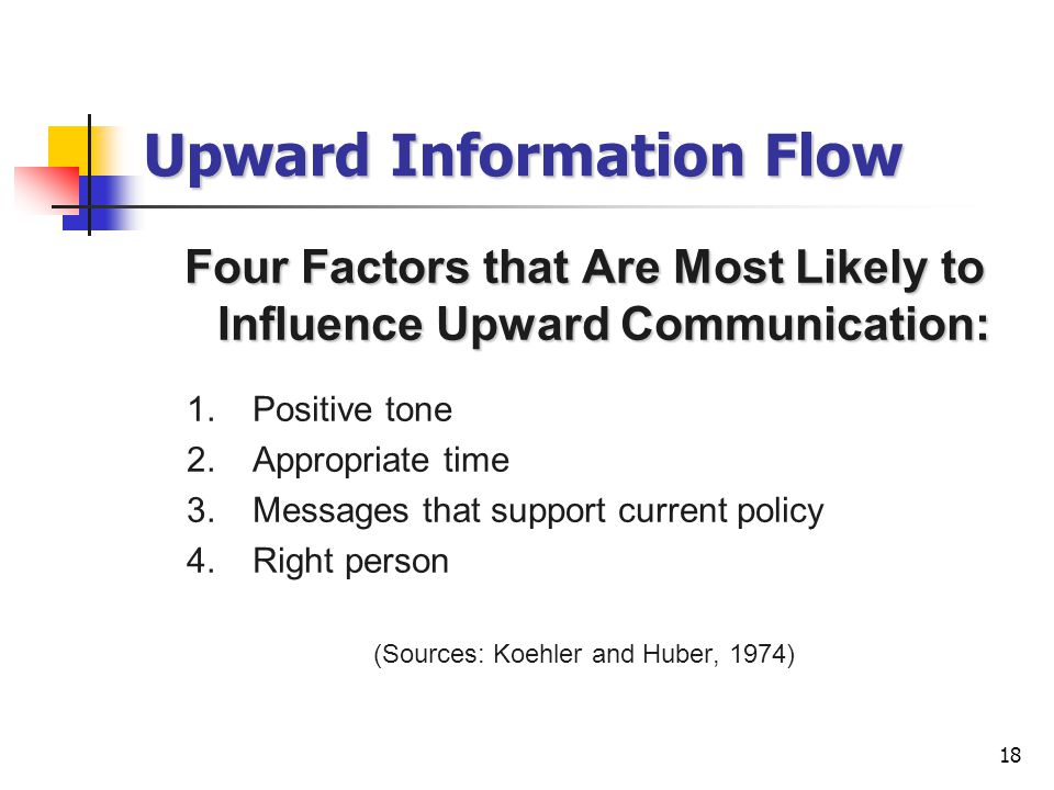 18 Upward Information Flow Four Factors that Are Most Likely to Influence Upward Communication: 1.Positive tone 2.Appropriate time 3.Messages that support current policy 4.Right person (Sources: Koehler and Huber, 1974)