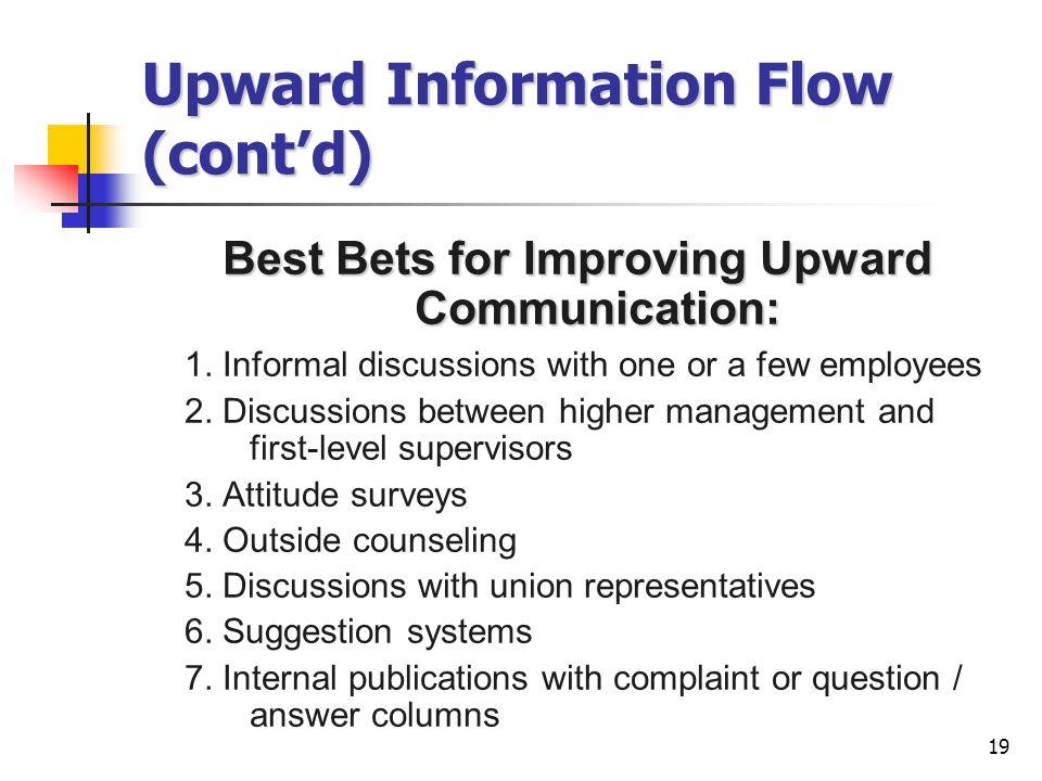 19 Upward Information Flow (cont'd) Best Bets for Improving Upward Communication: 1.