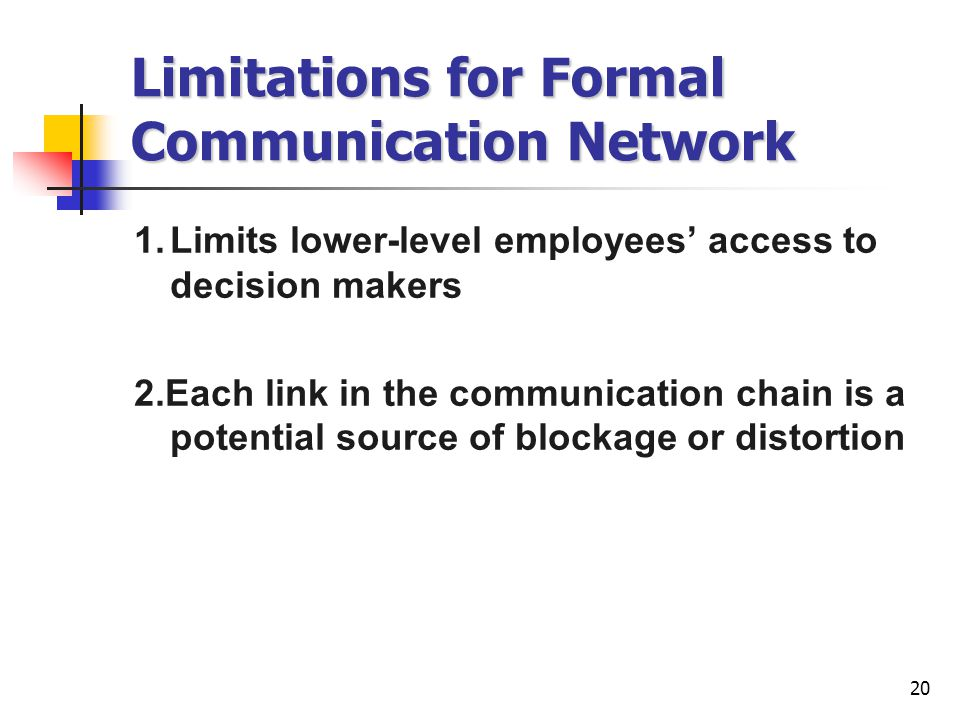 20 Limitations for Formal Communication Network 1.Limits lower-level employees' access to decision makers 2.Each link in the communication chain is a potential source of blockage or distortion