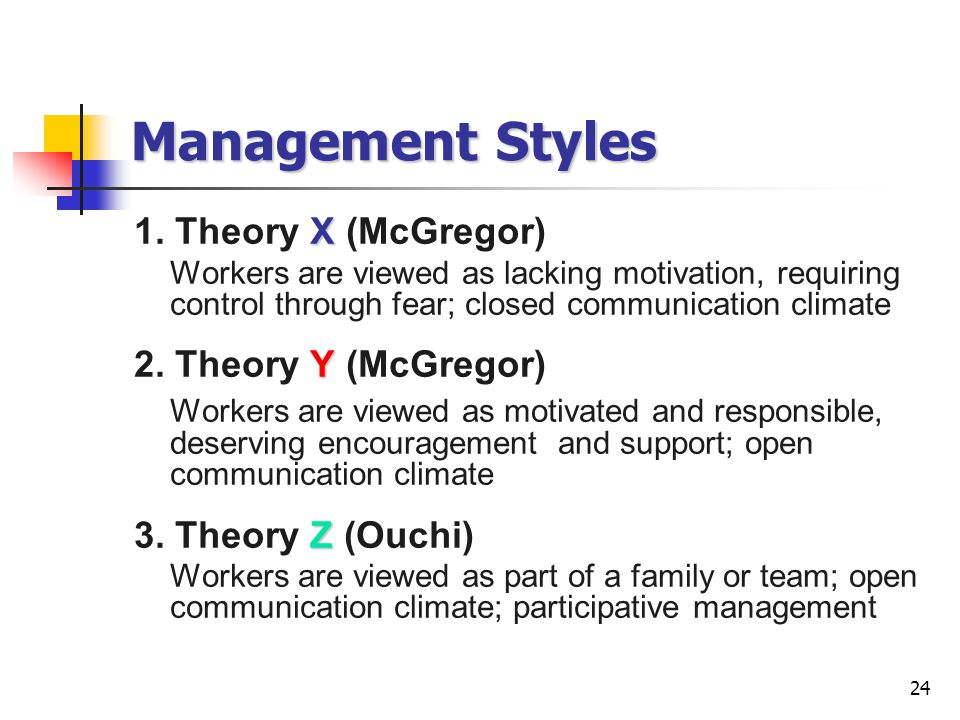 24 Management Styles X 1.
