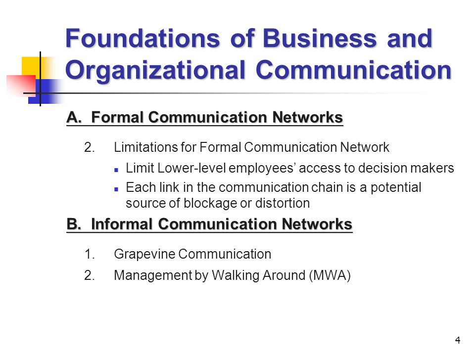 4 Foundations of Business and Organizational Communication A.