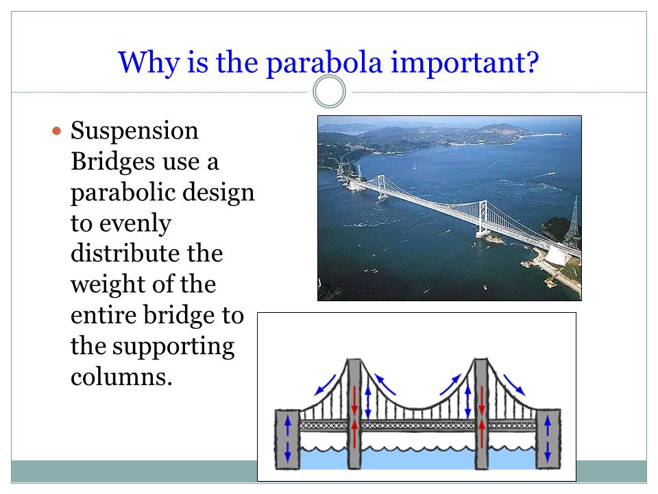 Where are parabolas seen in the real world? The Golden Gate Bridge Satellite Dishes Headlights Trajectory The Arctic Poppy