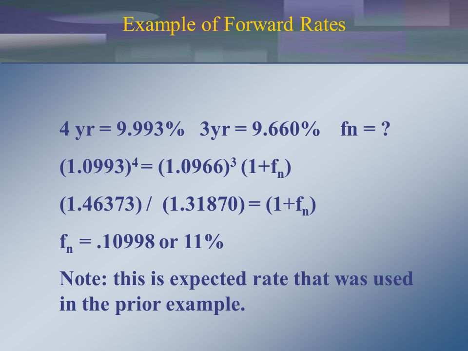 Example of Forward Rates 4 yr = 9.993%3yr = 9.660%fn = .