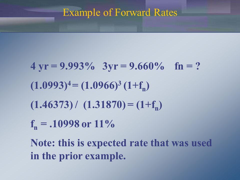 Downward Sloping Spot Yield Curve Zero-Coupon RatesBond Maturity 12%1 11.75%2 11.25%3 10.00%4 9.25%5