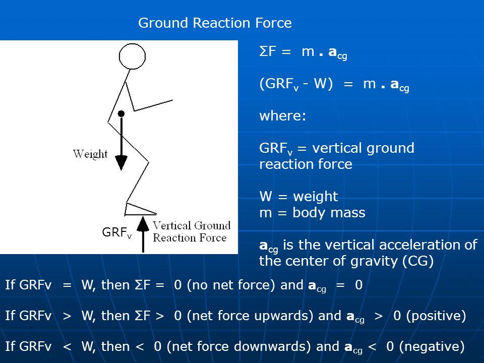 Ground Reaction Force ΣF = m. a cg (GRF v - W) = m. a cg where: GRF v = vertical ground reaction force W = weight m = body mass a cg is the vertical a