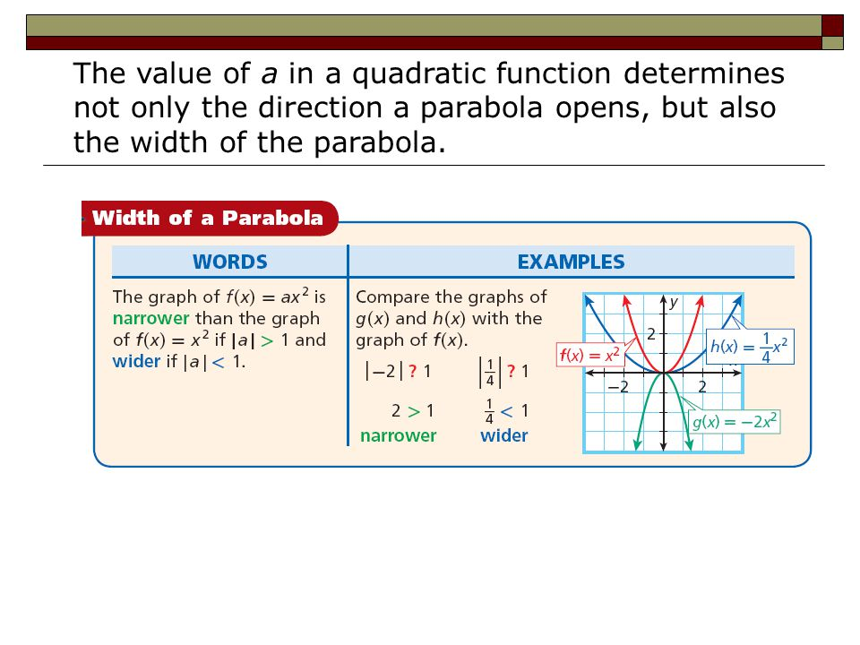 The value of a in a quadratic function determines not only the direction a parabola opens, but also the width of the parabola.