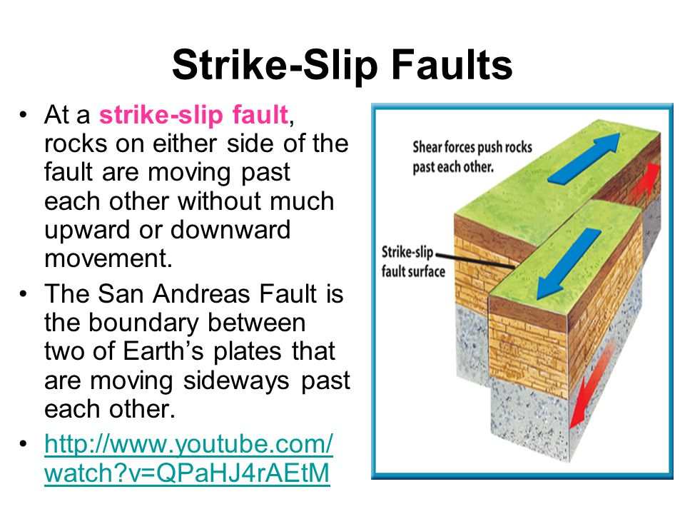 Strike-Slip Faults At a strike-slip fault, rocks on either side of the fault are moving past each other without much upward or downward movement. The