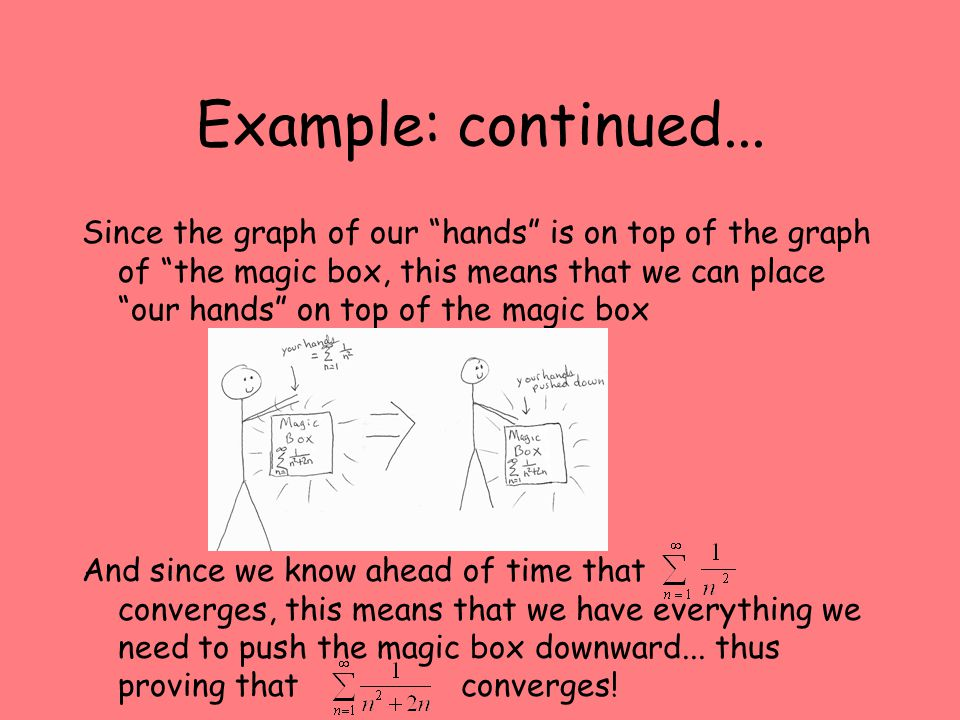 """Example: continued... Since the graph of our """"hands"""" is on top of the graph of """"the magic box, this means that we can place """"our hands"""" on top of the"""
