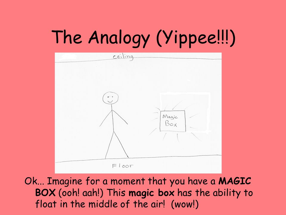 The Analogy (Yippee!!!) Ok... Imagine for a moment that you have a MAGIC BOX (ooh.