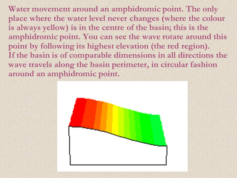 Water movement around an amphidromic point. The only place where the water level never changes (where the colour is always yellow) is in the centre of