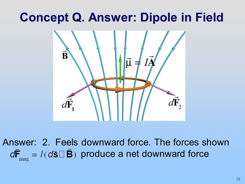 10 Concept Q.Answer: Dipole in Field Answer: 2. Feels downward force.