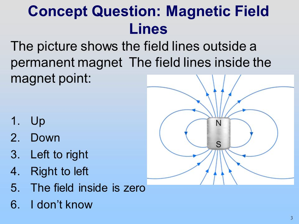 3 Concept Question: Magnetic Field Lines The picture shows the field lines outside a permanent magnet The field lines inside the magnet point: 1.Up 2.Down 3.Left to right 4.Right to left 5.The field inside is zero 6.I don't know
