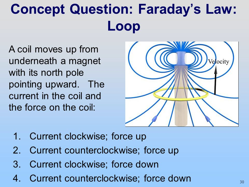 30 Concept Question: Faraday's Law: Loop A coil moves up from underneath a magnet with its north pole pointing upward.