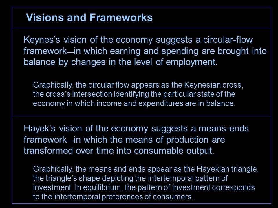 Keynes and Hayek: Head to Head John Maynard Keynes 1883 — 1946 Friedrich A. Hayek 1899 — 1992