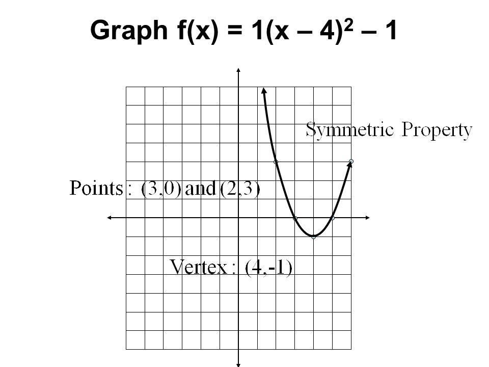 Graph f(x) = 1(x – 4) 2 – 1