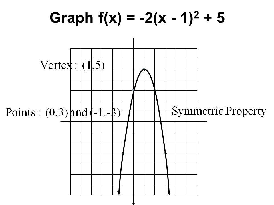 Graph f(x) = -2(x - 1) 2 + 5