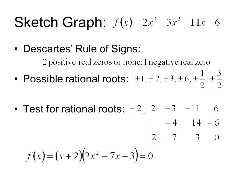 Sketch Graph: Descartes' Rule of Signs: Possible rational roots: Test for rational roots: