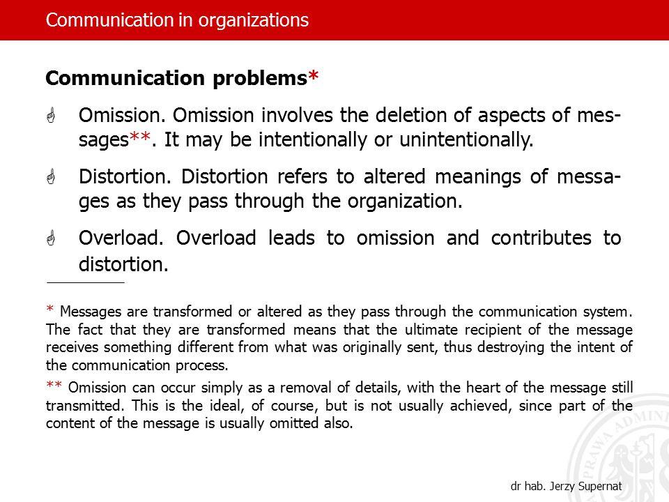 Communication in organizations dr hab. Jerzy Supernat Communication problems*  Omission.