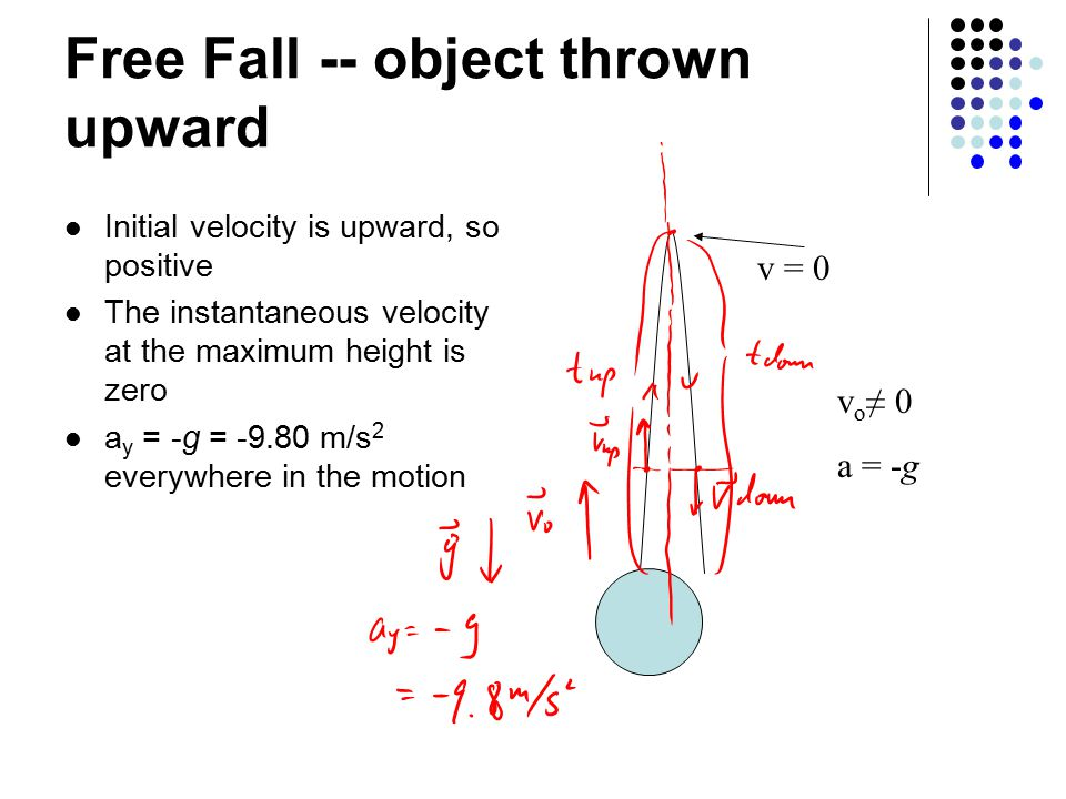 Free Fall -- object thrown upward Initial velocity is upward, so positive The instantaneous velocity at the maximum height is zero a y = -g = -9.80 m/s 2 everywhere in the motion v = 0 v o ≠ 0 a = -g