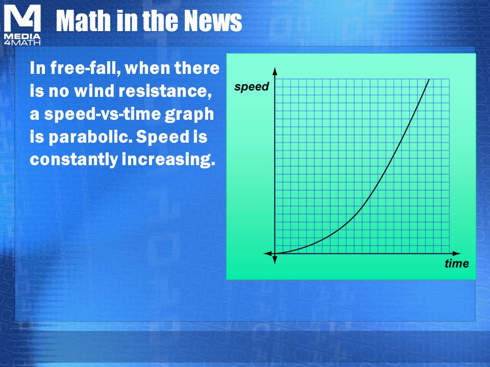 Math in the News In free-fall, when there is no wind resistance, a speed-vs-time graph is parabolic.